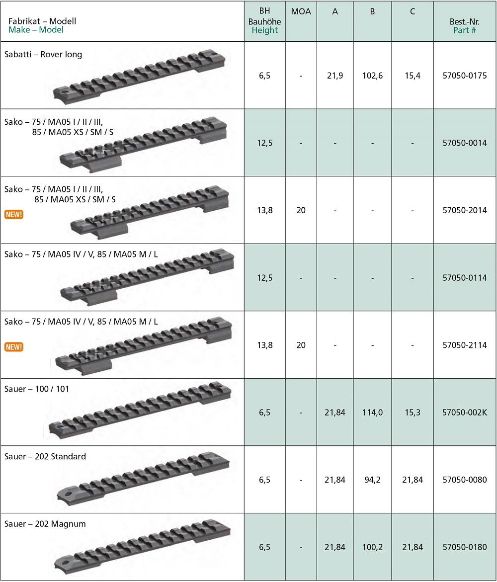 Recknagel-Katalog-2017-S27